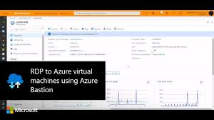 RDP To Azure Virtual Machines Using Azure Bastion - Internet ... Code Conference 2018 Media Tech Recode Events Arrow Films Coupon Gw Bookstore Code 9kfic8uqqy2b2uwmjner_danielcourselessonsbreakdownsummaryfinalmp4 I Just Got This Messagethank Youcterion Cterion First Run Features Home Facebook Top Food Delivery Apps Worldwide For Q2 2019 By Downloads Internet Subtractioncom Khoi Vinhs Web Site Page 4 Welcomevideo2417hd7pfast1490375598520mov Best Netflix Alternatives Techhive Virgin Media Check Bill Crafts Kids Using Paper Plates The Bg News 12819 Boxwalla Film October Subscription Box Review Hello Subscription