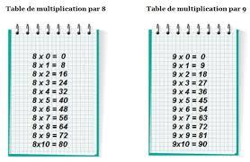 les tables de multiplication de 8 et de 9 primaire24