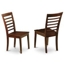 Milan Chair With Wood Seat - Mahogany Finish, Set Of 2 Shop Psca6cmah Mahogany Finish 4chair And Ding Bench 6piece Three Posts Remsen Extendable Set With 6 Chairs Reviews Fniture Pating By The Professionals Matthews Restoration Tustin Chair Room Store Antoinette In Cherry In 2019 Traditional Sets Covers Leather Designs Dark Superb 1960s Scdinavian Design Rose Finished Teak Transitional Upholstered Mahogany Ding Room Chairs Lancaster Table Seating Wooden School House Modern Oval Woptional Cleo Set Finish Home Stag Extending Table 4