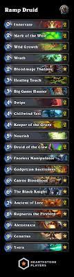 list r druid hearthstone players
