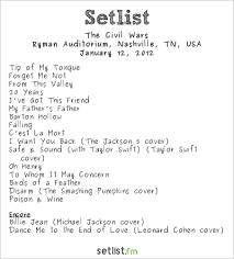 Smashing Pumpkins Setlist 1996 by Hatch Show Print Ryman Auditorium