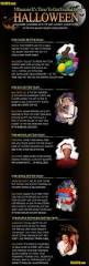 Halloween Candy Tampering Myth by 140 Best Halloween Infographics Images On Pinterest Halloween