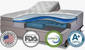 Sleep Comfort Adjustable Bed by Personal Comfort Vs Sleep Number Bed Mattress U0026 Adjustable Beds