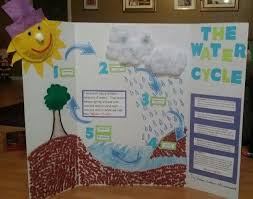 Best 25 Water Cycle Project Ideas On Pinterest