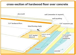 Plywood Flooring On Concrete How To Install Slab Lay Wood Floors