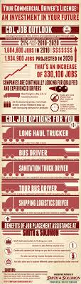 15 Best CDL EXAM Images On Pinterest | Truck Drivers, Semi Trucks ... Austin Cdl Services Road Runner Driving School Traing Classes Dmv Test Answers Youtube Ontario Practice Test Rules Of The 1 How To Get Free Grants For Truck Dvs Home Commercial Driver License Medical Selfcerfication Inexperienced Driver Faqs Roehljobs Jiffy Truck Rental Parallel Parking San Bernardino Dmv United States Drivers Traing Wikipedia Overview The Hazmat Endorsement Professional Truck Driving Southwest Tech Cedar City Utah New York State Qualification Requirements Dotphysicalblog