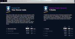 Is This A Joke? Speedtest Awards TWC For Being The Fastest ISP In ... Best Cable Sallite Tv Internet Home Phone Service Provider Charter Communications To Merge With Time Warner And Acquire Top 10 Modems For Comcast Xfinity 2018 Heavycom Dpc3008 Cisco Linksys Docsis 30 Modem Twc Cox Motorola Surfboard Sb6120 Docsis Approved Amazoncom Arris Surfboard Sb6121 Wikipedia For Of Video Review Telephone 2017 How Hook Up Roku Box Old Tv Have Cable Connect Warner Internet Keeps Disconnecting Bank America