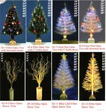 Unlit Christmas Tree 9 by Ideas Have An Amazing Christmas With Wonderful Fiber Optic