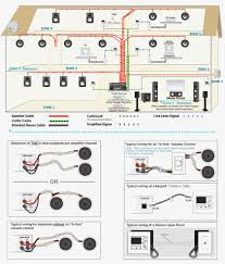 Basic Home Wiring Diagrams Audio | New Wiring Diagram 2018 Diagrams Electrical Wiring From Whosale Solar Drawing Diesel Generator Control Panel Diagram Gr Pinterest Building Wiringiagram For Morton Designing Home Automation Center Design Software Residential Wiring Diagrams And Schematics Basic The Good Bad And Ugly Schematic Pcb Diptrace Screenshot Yirenlume House Plan Most Commonly Used Lights New Zealand Wikipedia Stylesyncme Mansion
