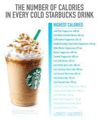 Starbucks Iced Coffee Caffeine Content Calories In Drinks Black Sweetened