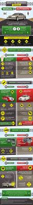What's The Diference Between Manual And Automatic #infographic ...