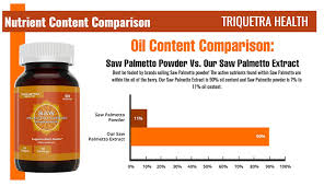 Pumpkin Seed Oil Dht Topical by Amazon Com Saw Palmetto Extract 100 Extract Plus Pumpkin Seed