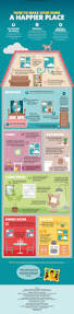 Best Colors For Bathroom Feng Shui by Best 25 Feng Shui Tips Ideas On Pinterest Feng Shui Feng Shui