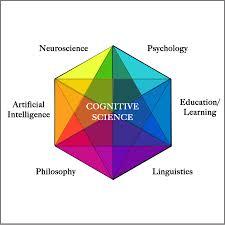 Intelligence Quotient Wikipedia