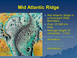Sea Floor Spreading Subduction Animation by Plate Tectonics Plate Boundaries There Are 3 Main Plate