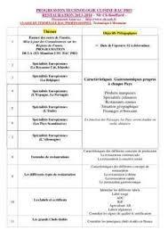 technologie cuisine bac pro technologie cuisine notices et pdf gratuits technologie