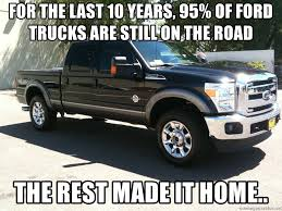 For The Last 10 Years, 95% Of Ford Trucks Are Still On The Road The ... 95 F150 Tail Light Wiring Diagram Data Diagrams 1995 Engine Bay Cleaning Ford Truck Club Forum Medium Calypso Green Metallic Xlt Regular Cab My I Fucking Love This Truck Favorite New Here Enthusiasts Forums 1990 350 Diesel Solenoid Complete 2007 Abs Electricity File1995 L9000 Aeromax Dumptruckjpg Wikimedia Commons F150 4x4 Fender Options Are Bed Cover Short 1988 To 49 300 Remanufactured Ebay