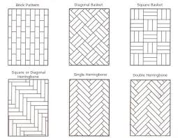 A Guide To Parquet Floors Patterns And More