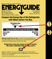 The EnergyGuide Label Gives You Two Important Pieces Of Information To Compare Different Brands And Models