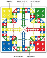 How To Play Aeroplane Chess Fei Xing Qi Yellow Mountain