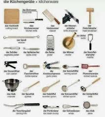 german for beginners die küche sprache