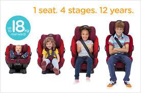 siege auto bebe 18 mois test et avis le siège auto évolutif every stage de joie cerise