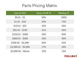 100 Truck Pricing Heavy Shop Parts Fullbay