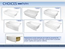 Acrylic Bathtub Liners Vs Refinishing by Designs Terrific Bathtub Liners Installation 33 Tub Liner Or Tub
