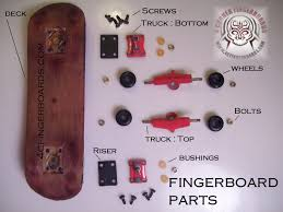 Tech Deck Finger Skateboard Tricks by Fingerboard Parts