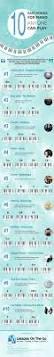 Smashing Pumpkins Drown Guitar Tab by Best 25 Play Adele Ideas On Pinterest Adele Rolling Adele