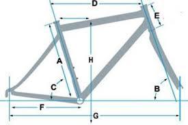 la taille du cadre d un vélo electrique velo electrique attitude