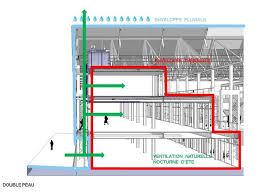 bureau d etude nantes références reconfiguration des halles alstom pour l ecole