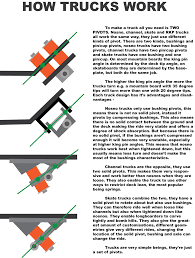 My Attempt At Explaining Trucks - Surfing Dirt Mountainboard Forum Wildcircuits Electric Mountain Board Mountainboard Detailed Build Itructions Mrrocketmancom My Attempt At Explaing Trucks Surfing Dirt Forum Wackyboards Homemade Mountainboards Kheo Flyer V2 Channel Truck Atbshopcouk Scrub Skate 10mm Hollow Accsories Spares Diy Mountain Board Vesc And 10s Battery With 149 Kv Motor Mbs Ats 12 For Kiteboards Bomber Beyond Alloy Good Tires Smooth Trucks Mountainboards Europe Torque Trampa Dual Motor Mount Kit Skateboard