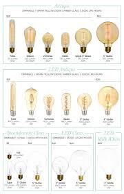 led bulbs and antique bulbs modern low energy light bulbs led