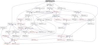 100 Nomad Architecture NOMAD Source HomemontviviGitNOMAD_3srcnomad_versionhpp File