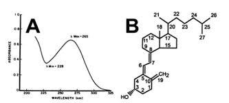 vitamin d in cod liver oil the weston a price foundation