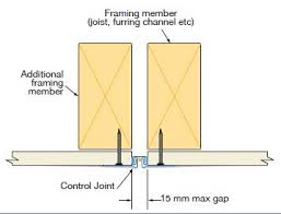Ceiling Joist Spacing For Gyprock by Plaster Systems