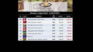 bureau de change 11 01 aug 2016 capital bureau de change indicative foreign exchange