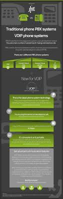 VOIP Vs Traditional Telephony - INFOGRAPHiCs MANiA Tutorial Mehubungkan Pc Dengan Sver Voip Abstraksi Otak Cloud Pbx Versus Onpremise Part 13 Vx Prime Broadcast Voip Fact Vs Fiction Switching To A Hosted System Configure Softphone For Your Or Account Youtube Advanced Features Graphics Connecting Legacy Equipment An Ip Sangoma Brochures Acc Telecoms Services Md Dc Va 6 Things Consider For Successful Implementation Will The Switch Ipv6 Create And Problems 58 Best Telecom Images On Pinterest Art Oil