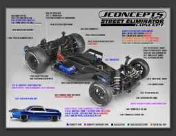 JConcepts New Release – 1966 Chevy II Nova – JConcepts Blog