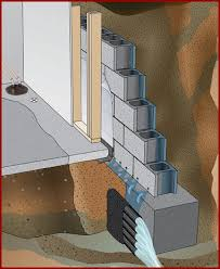 Basement Repair Aberdeen Sd
