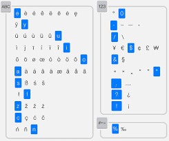 Tweaking4All Keyboard and Text Tricks for iPad and iPhone Users