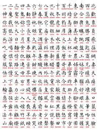 Tuttle Learning Japanese Kanji EBook Von Glen Nolan Grant