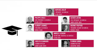bureau conseil d administration ifag alumni nouveaux membres du bureau et du conseil d