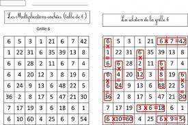 comment apprendre table de multiplication aider les élèves qui n arrivent pas à apprendre leurs tables de