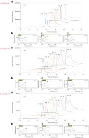 Infrared Lamp Therapy Ppt by The Effects Of Light Accelerated Degradation On The Aggregation Of