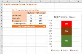 Sofa Score Calculator Excel by Sofa Score Calculator Excel 54 Images Sepsis 3 0 And The