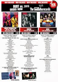 Deus Ex Machina Smashing Pumpkins by Reliquary Kiss 1983 03 27 10th Anniversary Tour Ex Aud Sbd