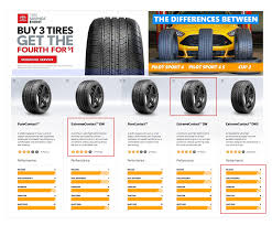 Tire Price Intelligence - Scrape Tire Price Data TireRack Spin App Promo Code Get 10 Free Credit With Code Couponsu Goods Online Store Discount Coupon Frugal Lancaster Beginners Guide To Woocommerce Discounts 18 Newsletter Templates And Tips On Performance Simpletruckeld Twitter Use The Discount Buy Tires Best Price Deals New 60 Off Your Car Rental Getaround For Uber Chevrolet Auto Service Repair Center At Barlow Honda Specials Parts Coupons Near Waynesboro Pa Off Mbodi Savingdoor Kia In Tuscaloosa Al Julio Jones Kia Member Credit Union Of Georgia