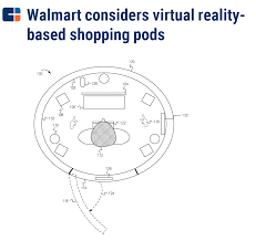 Walmart Patent Wants You To Shop At Home Using Virtual Reality Ciao Baby Portable High Chair For Travel Fold Up With Tray Black Why Walmart Says Theyre Raising Their Prices Wqadcom Brevard Deputies Shooting Was Over Relationship A Note In A Purse From Prisoner China Goes Viral Vox Cosco Simple 3position Elephant Squares Digital Transformation Stories Retail Starbucks And Walmarts 3d Virtual Showroom Aims To Furnish College Dorms Fortune The Best Places Buy Fniture 2019 Launches Fniture Line Called Modrn Photos Business Nearly 1300 Signatures Fill Petion Urging Ceo End I Spent 20 Hours Inside Vice